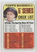 Checklist (Mickey Mantle)