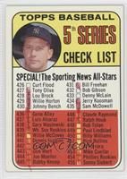 Checklist (Mickey Mantle)