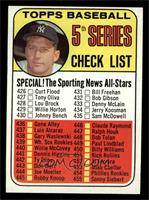 Checklist (Mickey Mantle) [EX MT]