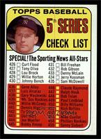 Checklist (Mickey Mantle) [EX]