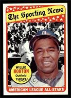 Willie Horton [EXMT]
