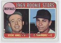Steve Jones, Ellie Rodriguez (Rodriquez error)