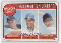 American League Home Run Leaders (Frank Howard, Willie Horton, Ken Harrelson) […