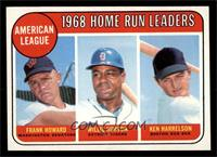 American League Home Run Leaders (Frank Howard, Willie Horton, Ken Harrelson) […