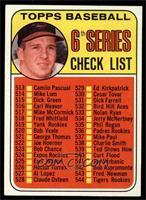 6th Series Checklist (Brooks Robinson) [EXMT]
