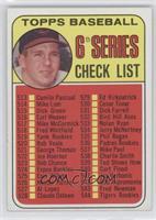 6th Series Checklist (Brooks Robinson)
