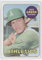 Dick Green