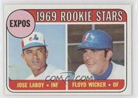 Floyd Wicker, Jose Laboy