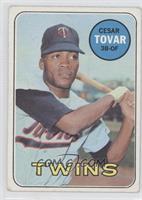 Cesar Tovar