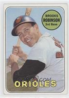 Brooks Robinson [Good to VG‑EX]