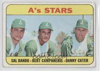 A's Stars (Sal Bando, Bert Campaneris, Danny Cater) [GoodtoVG&#8209…