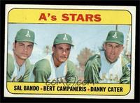 A's Stars (Sal Bando, Bert Campaneris, Danny Cater) [EXMT]