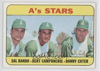 A's Stars (Sal Bando, Bert Campaneris, Danny Cater)