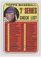 7th Series Checklist (Tony Oliva) (White Circle on Back)