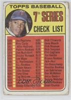 7th Series Checklist (Tony Oliva) (Red Circle on Back)