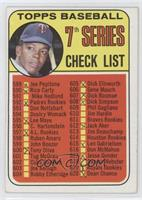 7th Series Checklist (Tony Oliva) (Red Circle on Back) [Poor to Fair]