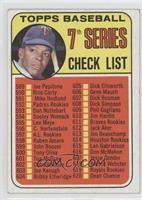 7th Series Checklist (Tony Oliva) (Red Circle on Back) [GoodtoVG&#8…