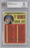 7th Series Checklist (Tony Oliva) (Red Circle on Back) [BVG 5]