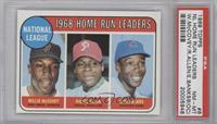 National League Home Run Leaders (Willie McCovey, Richie Allen, Ernie Banks) [P…