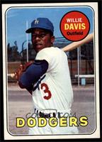 Willie Davis [NM MT]