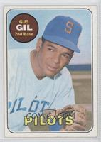 Gus Gil