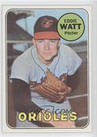 Eddie Watt