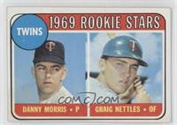 Twins Rookie Stars (Danny Morris, Graig Nettles) (Error: Black Loop Above Twins…