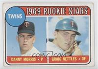 Danny Morris, Graig Nettles [Good to VG‑EX]