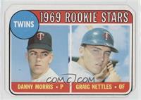 Twins Rookie Stars (Danny Morris, Graig Nettles) (Correct No Loop) [Poor]