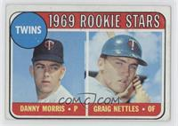 Twins Rookie Stars (Danny Morris, Graig Nettles) (Correct No Loop) [Good t…