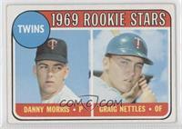 Twins Rookie Stars (Danny Morris, Graig Nettles) (Correct No Loop)