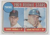 Twins Rookie Stars (Danny Morris, Graig Nettles) (Correct: No Loop Above Twins)…