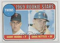 Twins Rookie Stars (Danny Morris, Graig Nettles) (Correct: No Loop Above Twins)…
