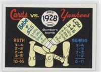 1928 World Series