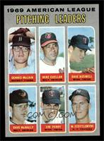 Pitching Leaders (Denny McLain, Mike Cuellar, Dave Boswell, Jim Perry, Mel Stot…