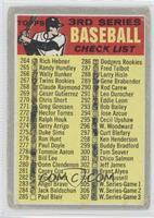 3rd Series Checklist (Brown Bat)