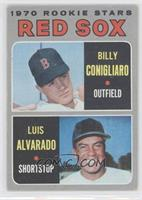 Billy Conigliaro, Luis Alvarado [Poor to Fair]