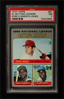 National League Batting Leaders (Pete Rose, Roberto Clemente, Cleon Jones) [PSA…
