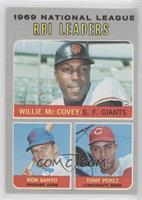 National League RBI Leaders (Willie McCovey, Ron Santo, Tony Perez)