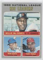 National League RBI Leaders (Willie McCovey, Ron Santo, Tony Perez)
