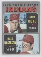 Gary Boyd, Russ Nagelson