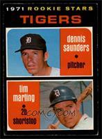Dennis Saunders, Tippy Martinez, Tim Marting [EX]