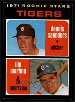 Dennis Saunders, Tippy Martinez, Tim Marting [EX MT]