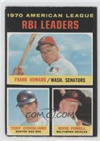 Frank Howard, Tony Conigliaro, Boog Powell [Good to VG‑EX]
