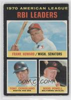 Frank Howard, Tony Conigliaro, Boog Powell