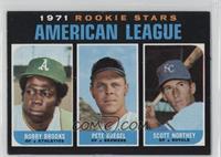 Bobby Brooks, Pete Koegel, Scott Northey [Altered]