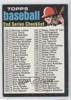 2nd Series Checklist (133-226) (