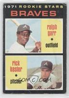 Ralph Garr, Rick Kester [Poor]