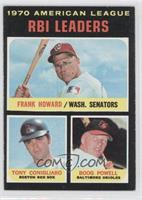 American League RBI Leaders (Frank Howard, Tony Conigliaro, Boog Powell)
