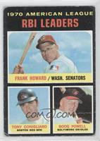 American League RBI Leaders (Frank Howard, Tony Conigliaro, Boog Powell) [Good&…